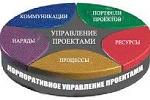 Система управления проектами в строительстве