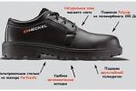 Влагостойкая специальная обувь