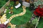Как обустроить двор частного дома