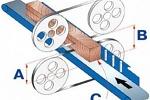 Технология изготовления имитации бруса на производстве