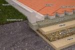 Укладка тротуарной плитки в Краснодаре
