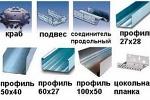 Виды профилей и комплектующих для гипсокартона