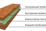пробковые покрытия BFM Cork