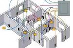 электроснабжение квартиры фото