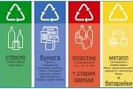 Как организовать раздельный сбор мусора