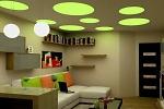 осветительные приборы в интерьер