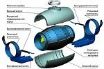 Секреты правильно подбора канального вентилятора