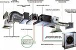 sistemy-ventilyacii-i-kondicionirovaniya